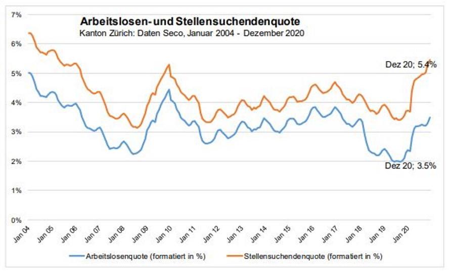 Statistik-Arbeitslosenzahlen-2020